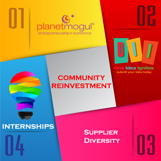 Community Reinvestment Image with Supplier Diversity and Internships